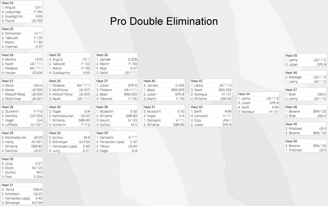 pro-final-bracket